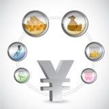 Yensymbool en monetaire pictogrammencyclus Stock Afbeeldingen
