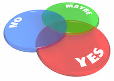 Yes No Maybe Answers Venn Diagram. 3d Illustration Royalty Free Stock Images