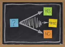 Yes, no, maybe - hesitation concept. Yes, no, maybe - hesitation or undecided concept, color sticky notes and white chalk drawing on blackboard Royalty Free Stock Image