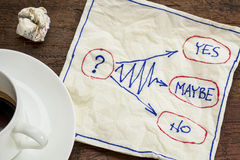 Yes, no, maybe - hesitation concept. Yes, no, maybe - hesitation or decision concept - napkin doodle with a cup of coffee Royalty Free Stock Image
