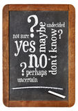 Yes, no, maybe word cloud. Undecided concept - yes, no, maybe  word cloud on a vintage blackboard Royalty Free Stock Photo