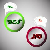 Yes or No in percent Royalty Free Stock Images
