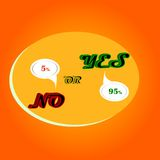 Yes or No in percent. No are yes,yellow background, conflict business,arguing  success Royalty Free Stock Photos