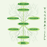 Yggdrasil – vector World tree from Scandinavian mythology. Long branches and deep-reaching roots are symbols of the universe. The Vikings believed that Stock Images
