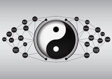 Yin yang with technology abstract background. Abstract black and white yin yang with technology background Stock Images