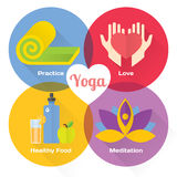 Yoga concept flat illustrations set. Isolated  illustration and modern design element Royalty Free Stock Images