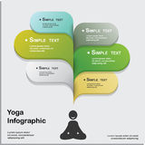 Yoga Healthy lifestyle infographic, vector. Royalty Free Stock Images