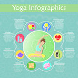 Yoga and healthy lifestyle infographics Stock Photography