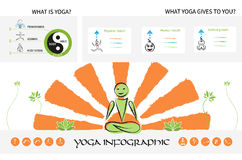 Yoga infographic Royalty Free Stock Images