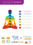 Yoga infographic for your design Stock Images
