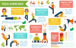 Yoga infographics set. Women silhouettes in yoga poses fitness workout infographic set vector illustration Royalty Free Stock Photography