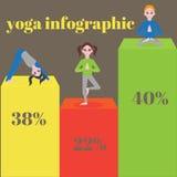 Yoga kids infographic. Gymnastics for children and healthy lifestyle. Yoga exercises. Yoga class, yoga center, yoga studio. Flat y Stock Image