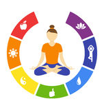Yoga lifestyle circle with woman  on white Royalty Free Stock Photography