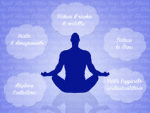 Yoga motivations Stock Photography