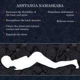 Yoga pose infographics, benefits of practice Stock Photo