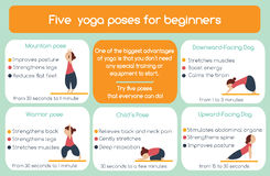 Yoga poserar för infographic nybörjare Arkivfoton