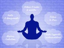Yogamotivatie royalty-vrije illustratie