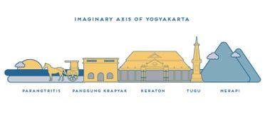 Yogyakarta imaginär axel royaltyfri bild