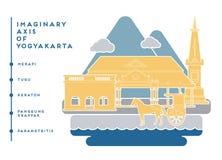 Yogyakarta imaginär axel 2 royaltyfri foto
