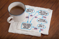 Are you happy - napkin doodle. Do you want to be  happy? Flowchart or mind map doodle on white napkin with a cup of coffee on wooden table Royalty Free Stock Image