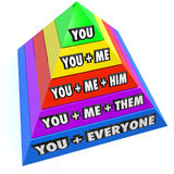 You Plus Me Him Them Everyone Connection Pyramid Networking Stock Photography