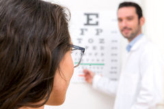 Young attractive woman doing optician test Stock Image