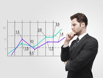 Young business man look at a graph. Royalty Free Stock Photos