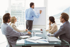 Young business people in board room meeting. At the office Royalty Free Stock Photos