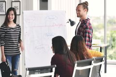 Young business persons discussing and presenting. Work to group of colleagues at office Royalty Free Stock Photography