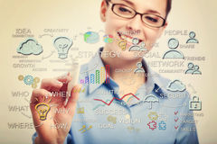 Young business woman drawing business strategy concepts royalty free stock photos