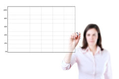 Young business woman drawing on empty graph. Royalty Free Stock Image