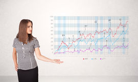 Young business woman presenting stock market diagram Stock Images