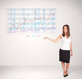Young business woman presenting stock market diagram Royalty Free Stock Photography