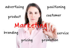 Young business woman writes on the screen marketing. Royalty Free Stock Images