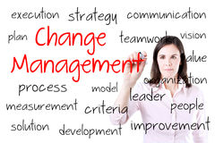strategic change approaches to change management commerce essay Change management change is endemic in the education sector the pressures for change come from all sides: globalisation, changes  change is also difficult there are many different types of change and different approaches to managing change it  proposed change fits in with your institutional mission and strategy.