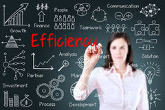 Young business woman writing concept of efficiency business process. Blue background. Stock Photos