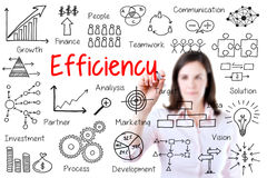 Young business woman writing concept of efficiency business process. Isolated on white background. Royalty Free Stock Photo