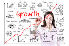 Young business woman writing growth graph. Isolated on white. stock image