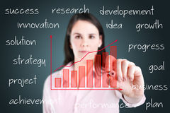 Young business woman writing growth graph. Royalty Free Stock Images