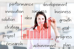 Young business woman writing growth graph. Stock Images