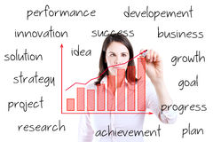 Young business woman writing growth graph. Royalty Free Stock Photography