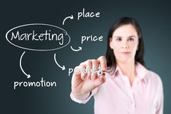 Young business woman writing marketing concept. Stock Photography