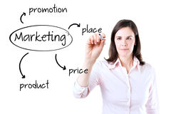Young business woman writing marketing concept. Stock Photos