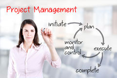 Young business woman writing project management workflow. Office background.