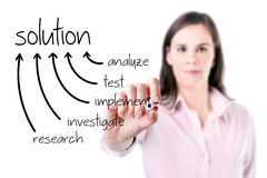 Young business woman writing solution finding method. Stock Image