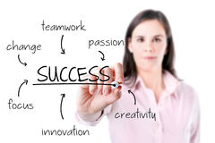 Young business woman writing success diagram on glass board with marker, white background. Royalty Free Stock Image