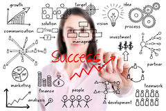 Young business woman writing success by many process, isolated. Royalty Free Stock Image