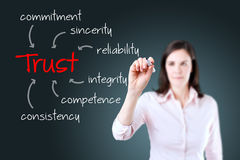 Young business woman writing trust building concept Stock Image