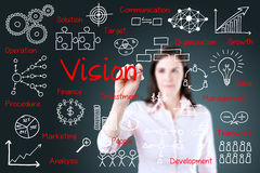 Young business woman writing vision concept. Young business woman writing vision concept Royalty Free Stock Photography