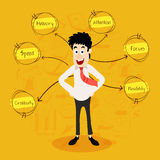 Young Businessman with different ideas. Stock Photography
